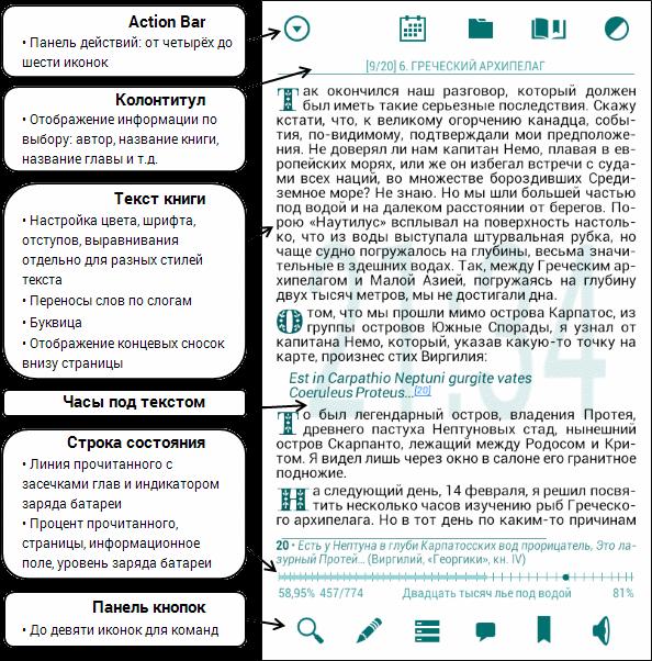 Элементы окна программы